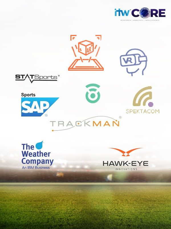 Key players in Sports Technology.