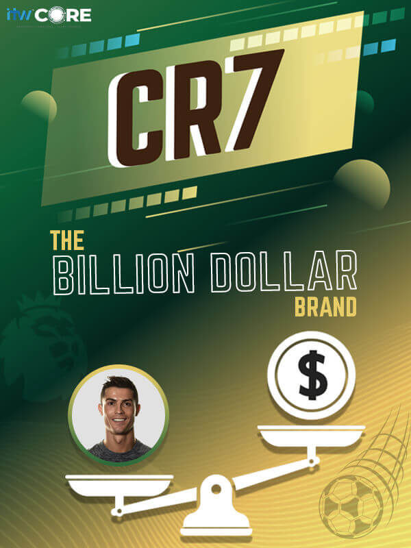 Ronaldo - The First Football Billionaire